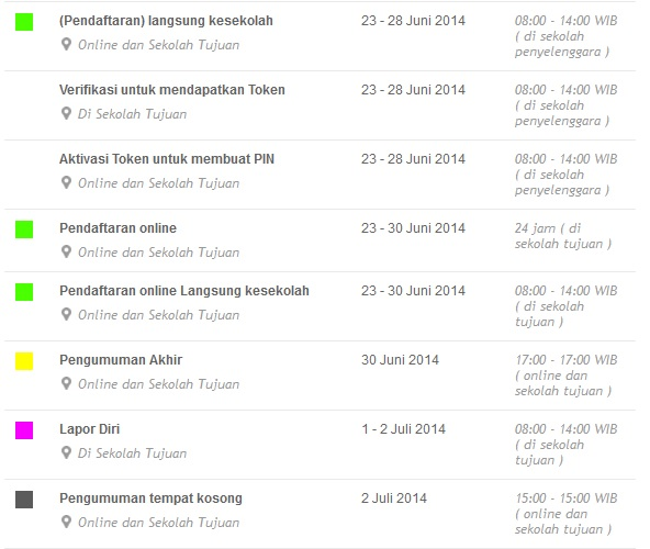jadwal ppdb 2014